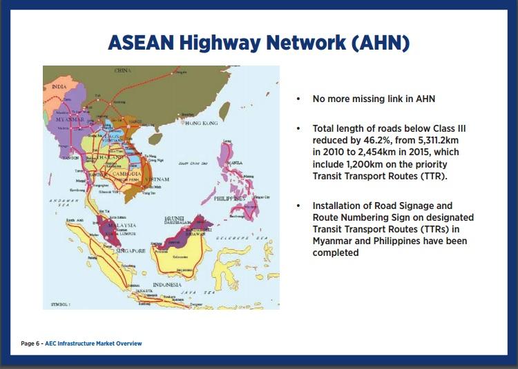 asian-highway-network